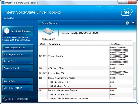 Data Set Management Support in Intel's SSD Toolbox