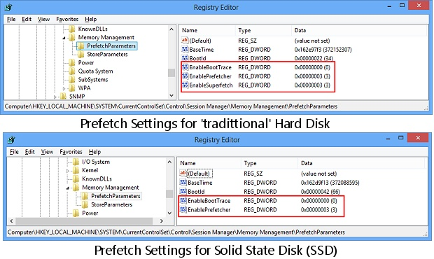 Prefetch settings in the Windows 8 registry